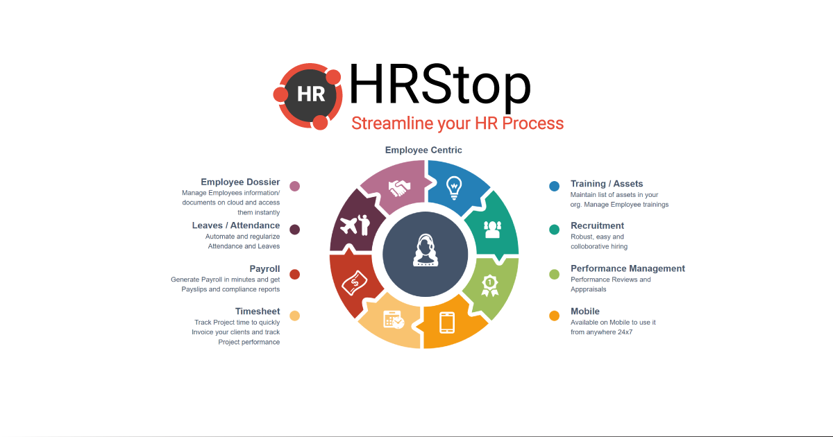 HRStop com - Features of HRMS/HRIS - Recruitment Management